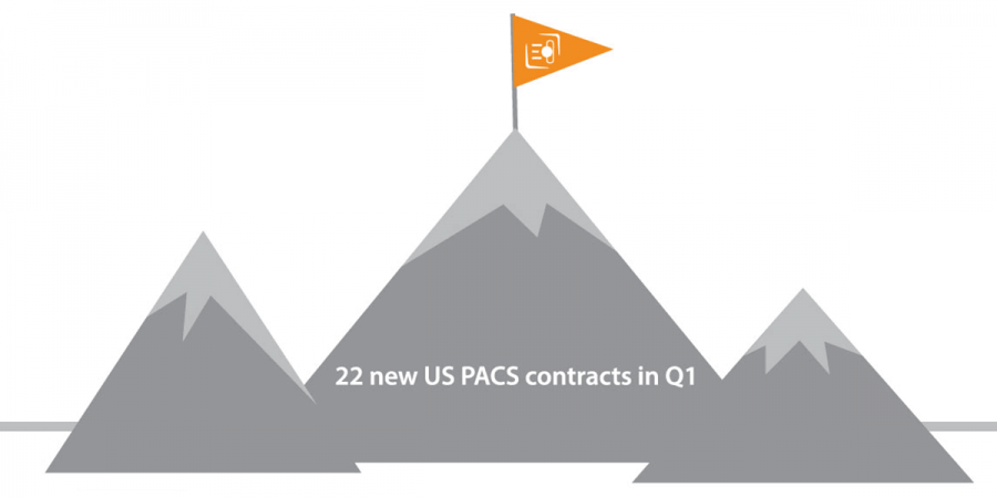 PaxeraHealth won 22 new PACS contracts in the US in 2019 Q1